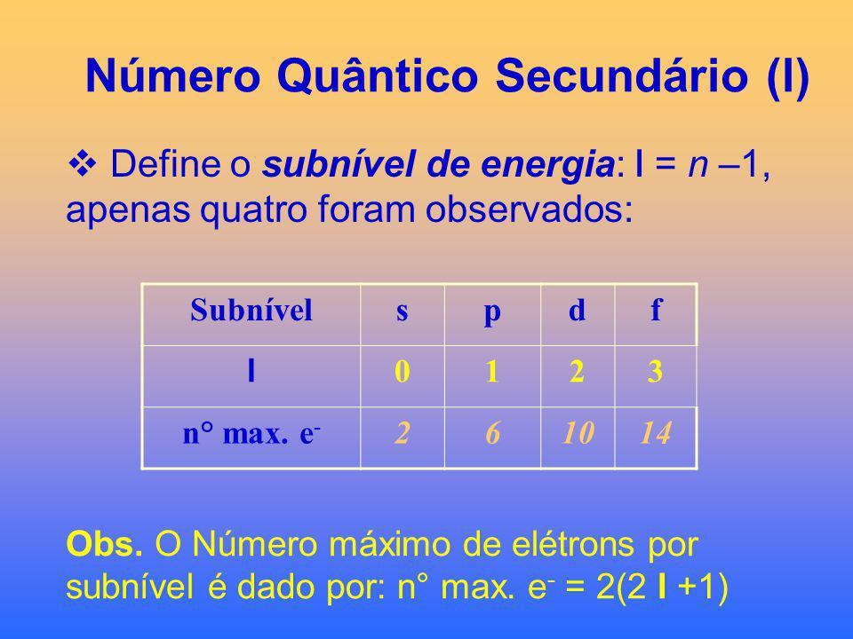 Número Quântico Principal (n) Número máximo de elétrons por camada: n° max. e - = 2n 2. CamadaKLMNOPQ n1234567 n° max. e - 281832 182 Obs. A expressão