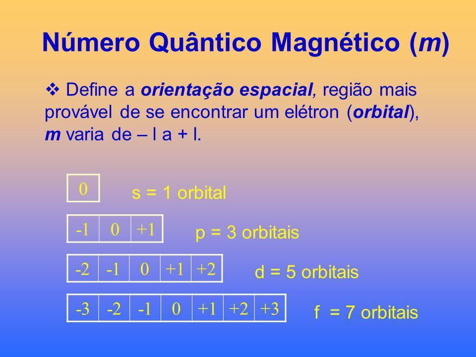 Número Quântico Secundário (l) Define o subnível de energia: l = n –1, apenas quatro foram observados: Subnívelspdf l 0123 n° max. e - 261014 Obs. O N