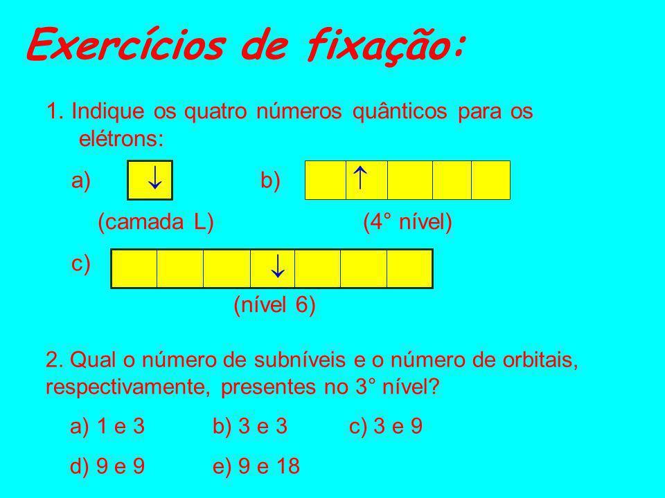Diagrama de Linus Pauling Níveis K1 L2 M3 N4 O5 P6 Q7 e-e- 2 8 18 32 18 2 1s 2s 2p 3s 3p 3d 4s 4p 4d 4f 5s 5p 5d 5f 6s 6p 6d 7s 261014 Max. de e - s p