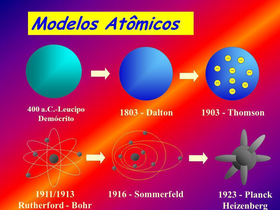 Número Quântico Secundário (l) Define o subnível de energia: l = n –1, apenas quatro foram observados: Subnívelspdf l 0123 n° max.