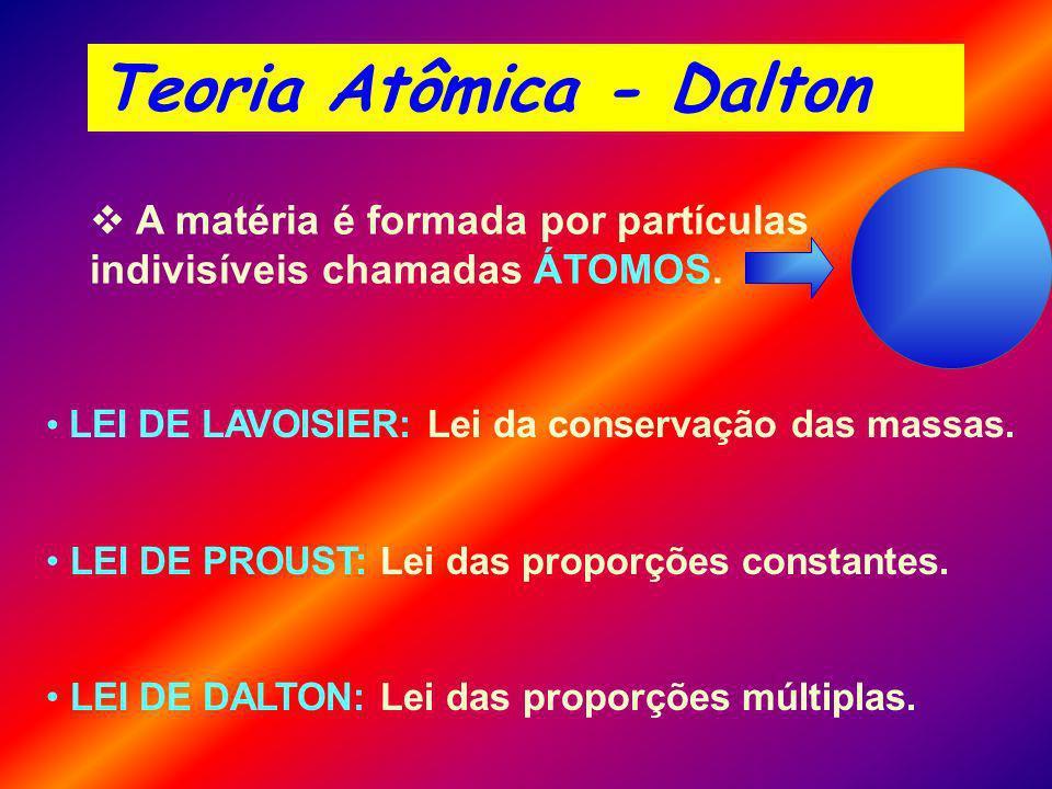 Teoria Atômica - Dalton A matéria é formada por partículas indivisíveis chamadas ÁTOMOS.