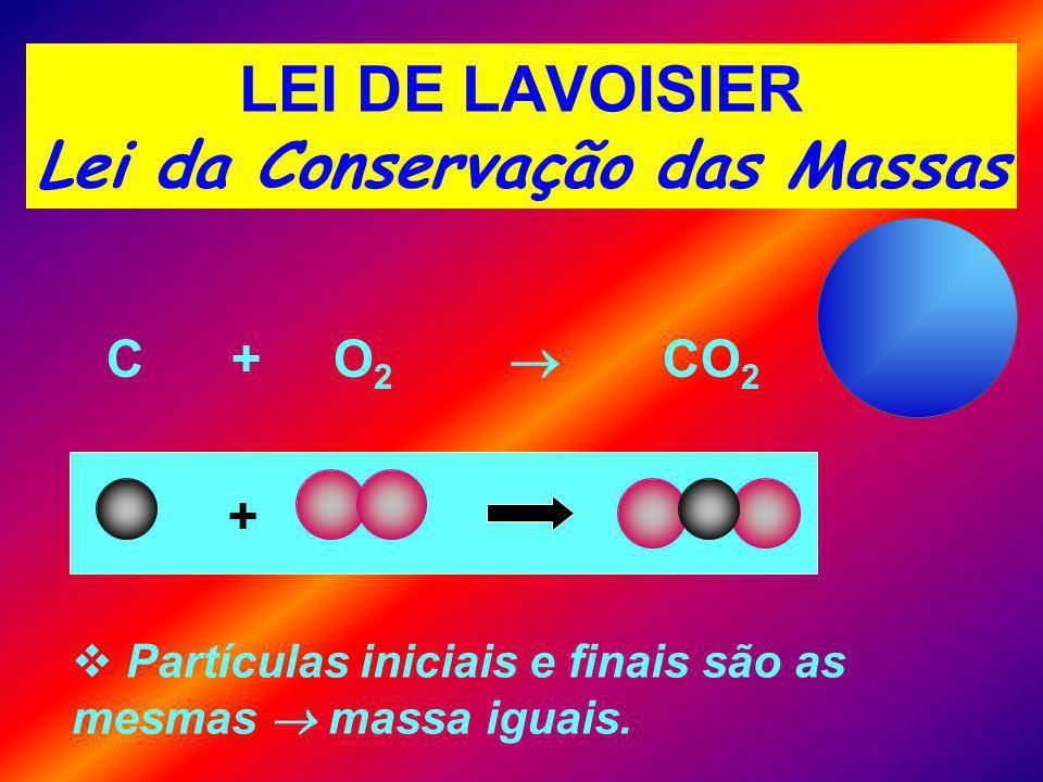 ISÓBAROS: São átomos com o mesmo número de MASSA Exemplos: 18 Ar 40 e 20 Ca 40 21 Sc 42 e 22 Ti 42 ISÓTONOS: São átomos com o mesmo número de NÊUTRONS Exemplos: 15 P 31 e 16 S 32 18 Kr 38 e 20 Ca 40