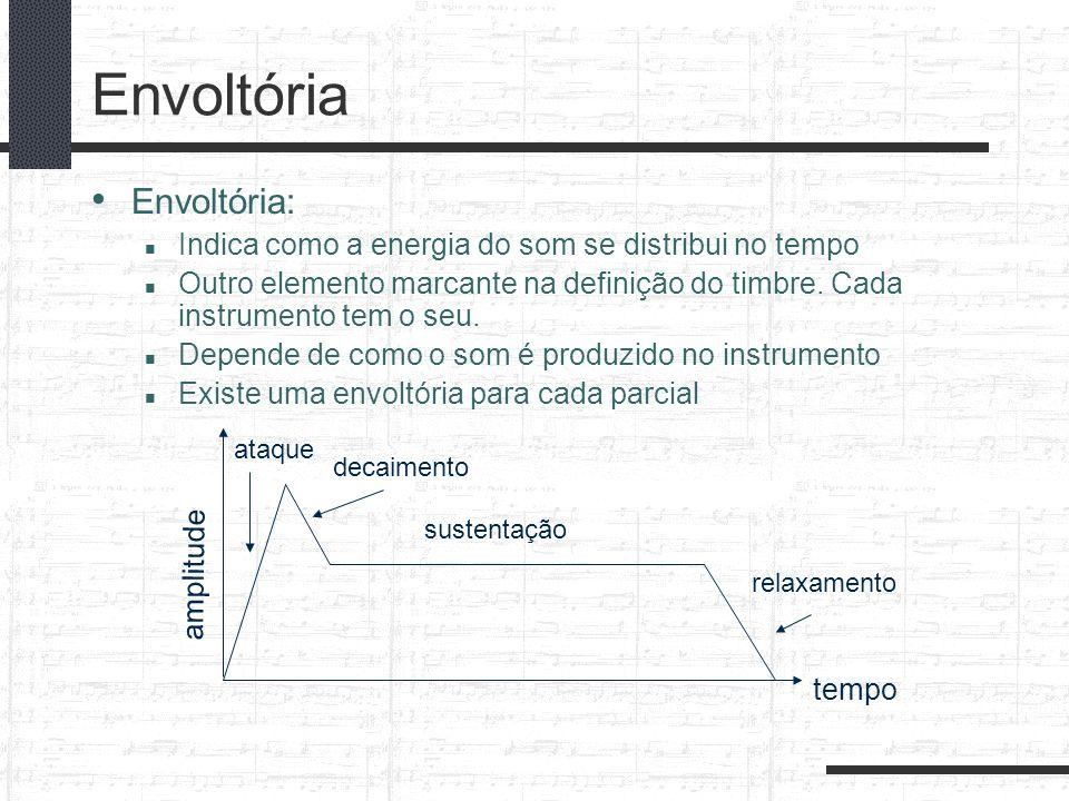 Envoltória Envoltória: Indica como a energia do som se distribui no tempo Outro elemento marcante na definição do timbre. Cada instrumento tem o seu.