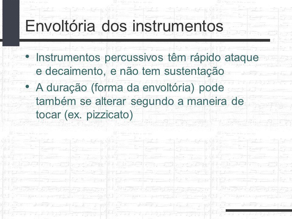 Envoltória dos instrumentos Instrumentos percussivos têm rápido ataque e decaimento, e não tem sustentação A duração (forma da envoltória) pode também