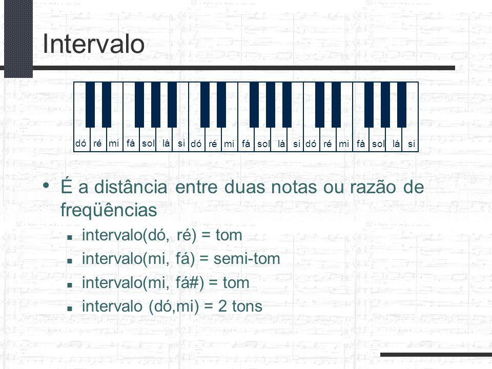 Intervalo É a distância entre duas notas ou razão de freqüências intervalo(dó, ré) = tom intervalo(mi, fá) = semi-tom intervalo(mi, fá#) = tom interva