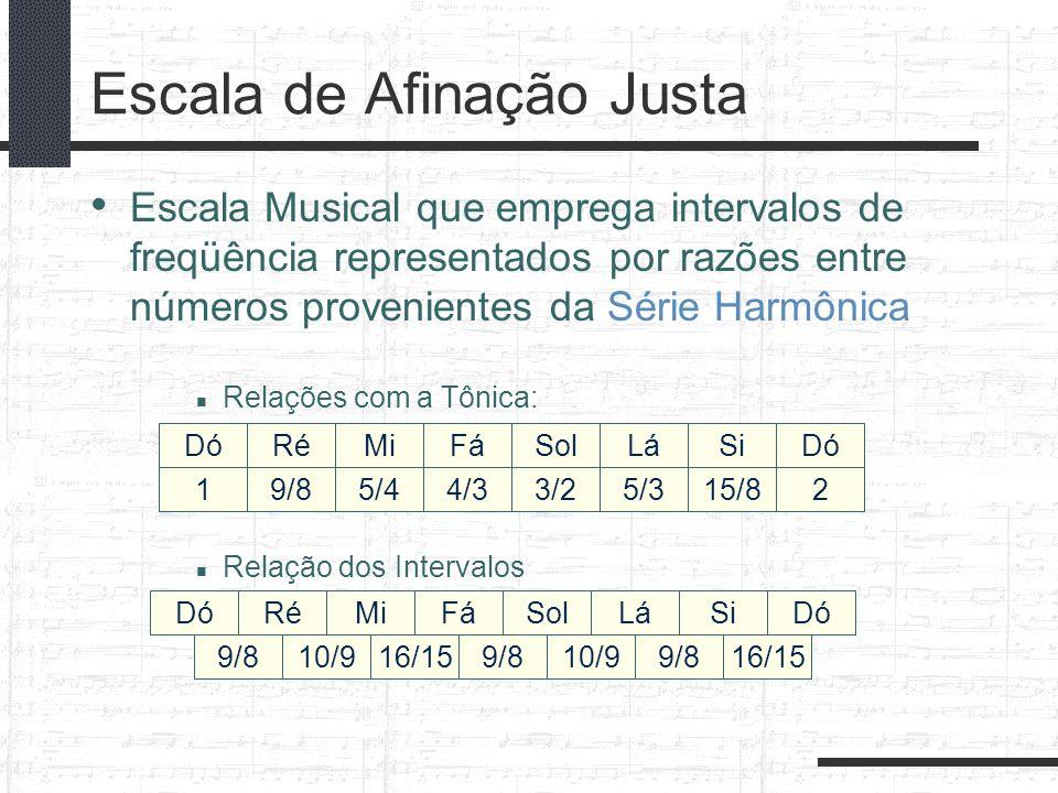 Escala de Afinação Justa Escala Musical que emprega intervalos de freqüência representados por razões entre números provenientes da Série Harmônica Re