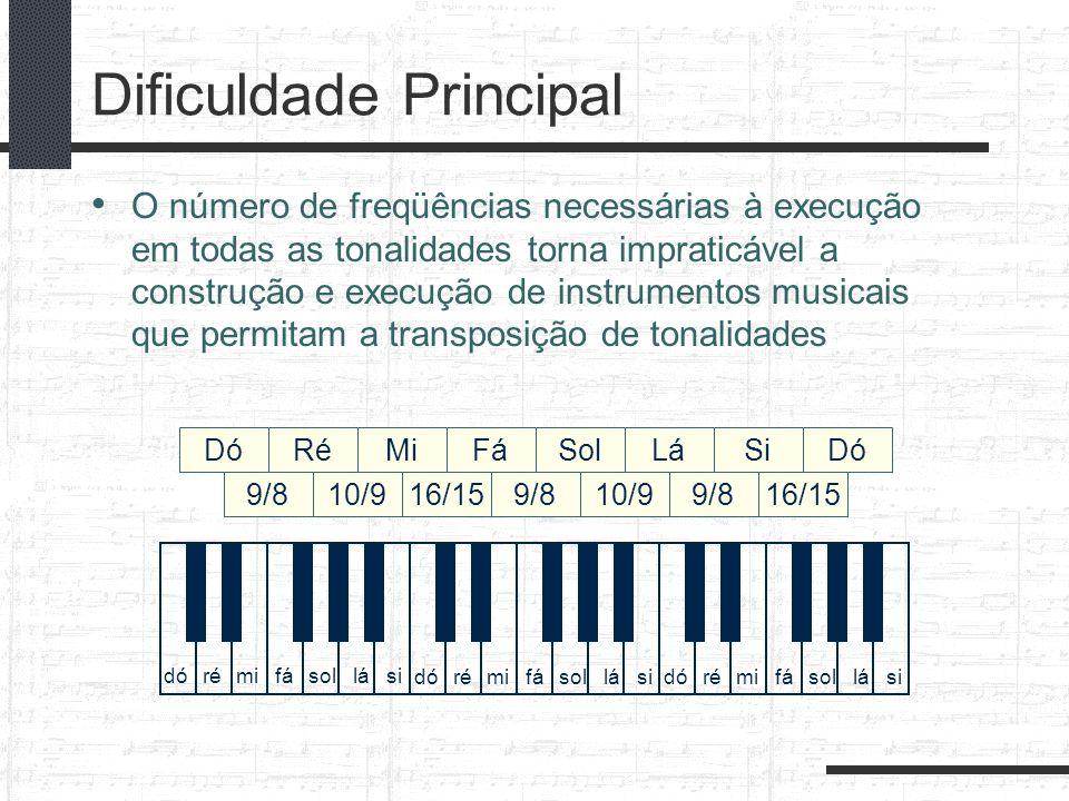 Dificuldade Principal O número de freqüências necessárias à execução em todas as tonalidades torna impraticável a construção e execução de instrumento
