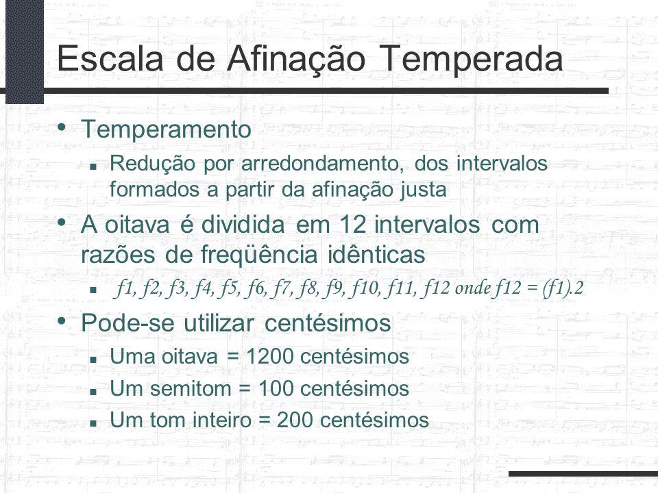 Escala de Afinação Temperada Temperamento Redução por arredondamento, dos intervalos formados a partir da afinação justa A oitava é dividida em 12 int