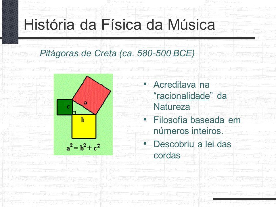 História da Física da Música Acreditava naracionalidade da Natureza Filosofia baseada em números inteiros. Descobriu a lei das cordas Pitágoras de Cre