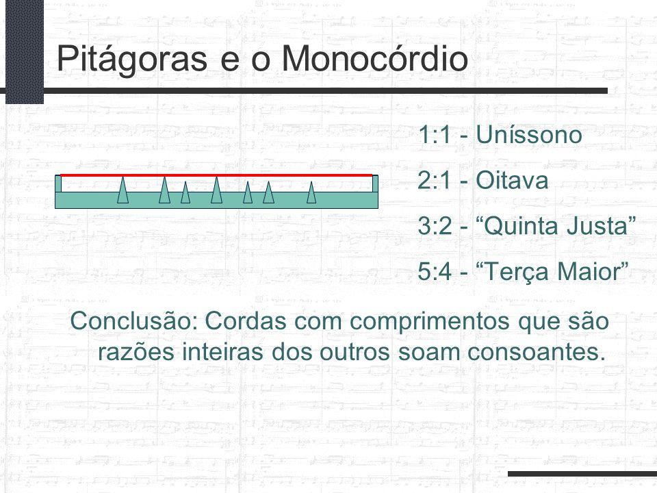 Pitágoras e o Monocórdio Conclusão: Cordas com comprimentos que são razões inteiras dos outros soam consoantes. 1:1 - Uníssono 3:2 - Quinta Justa 2:1