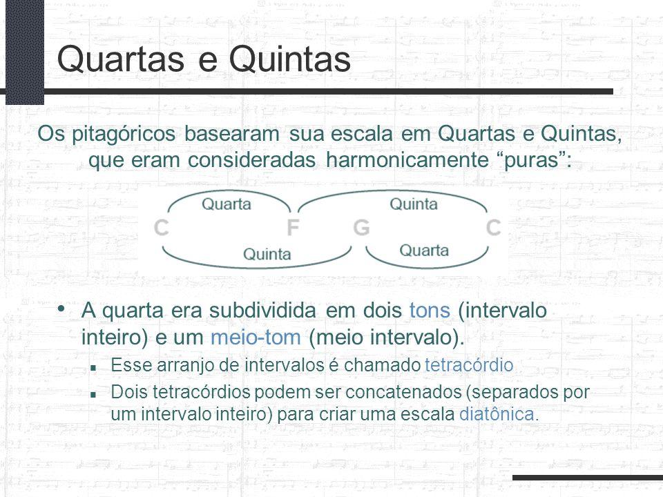 Quartas e Quintas A quarta era subdividida em dois tons (intervalo inteiro) e um meio-tom (meio intervalo). Esse arranjo de intervalos é chamado tetra