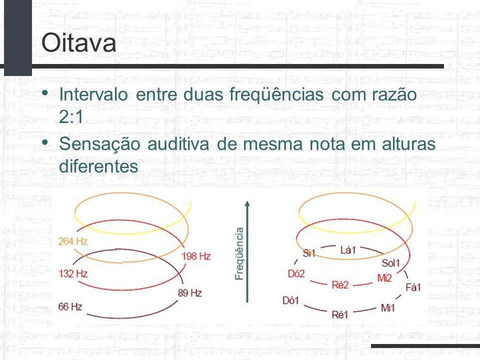 Oitava Intervalo entre duas freqüências com razão 2:1 Sensação auditiva de mesma nota em alturas diferentes
