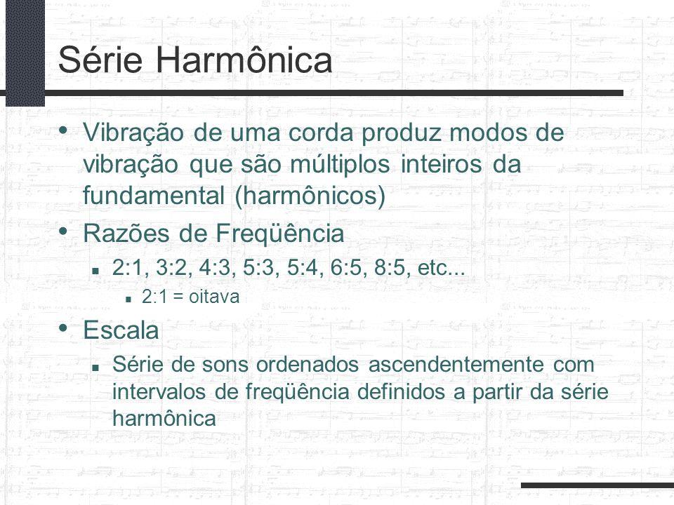 Série Harmônica Vibração de uma corda produz modos de vibração que são múltiplos inteiros da fundamental (harmônicos) Razões de Freqüência 2:1, 3:2, 4