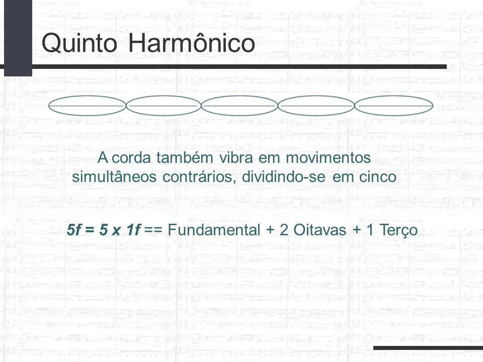 Quinto Harmônico 5f = 5 x 1f == Fundamental + 2 Oitavas + 1 Terço A corda também vibra em movimentos simultâneos contrários, dividindo-se em cinco