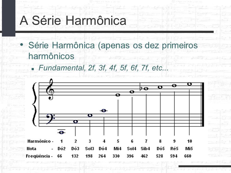 A Série Harmônica Série Harmônica (apenas os dez primeiros harmônicos Fundamental, 2f, 3f, 4f, 5f, 6f, 7f, etc...