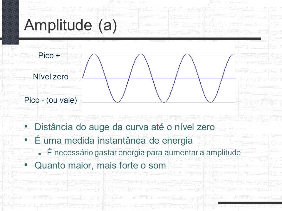 Amplitude (a) Distância do auge da curva até o nível zero É uma medida instantânea de energia É necessário gastar energia para aumentar a amplitude Qu