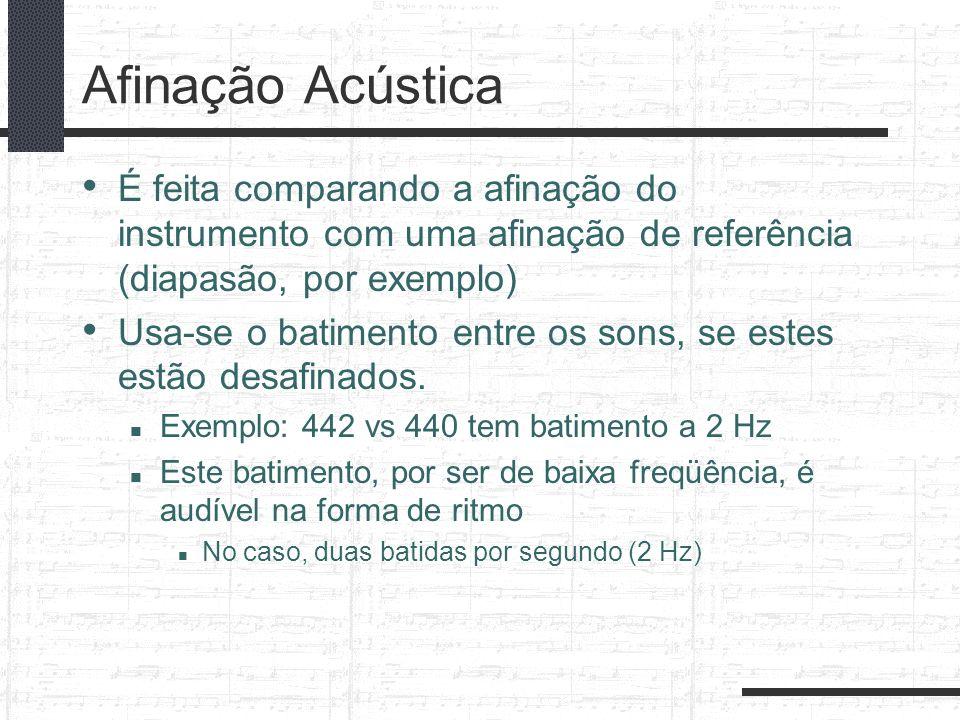 Afinação Acústica É feita comparando a afinação do instrumento com uma afinação de referência (diapasão, por exemplo) Usa-se o batimento entre os sons