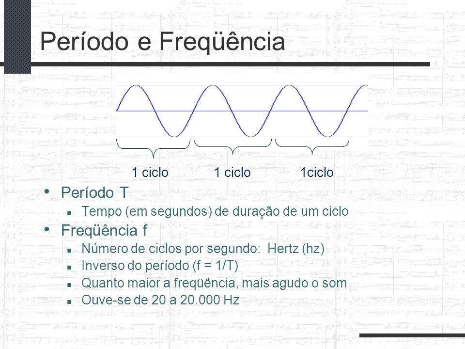Comprimento de onda Semelhante ao período, só que mede a distância física (milímetros) de um ciclo = c/f onde c é a velocidade do som e f a freqüência inversamente proporcional à freqüência som agudo => pequeno comprimento som grave => grande comprimento Comprimento e Velocidade
