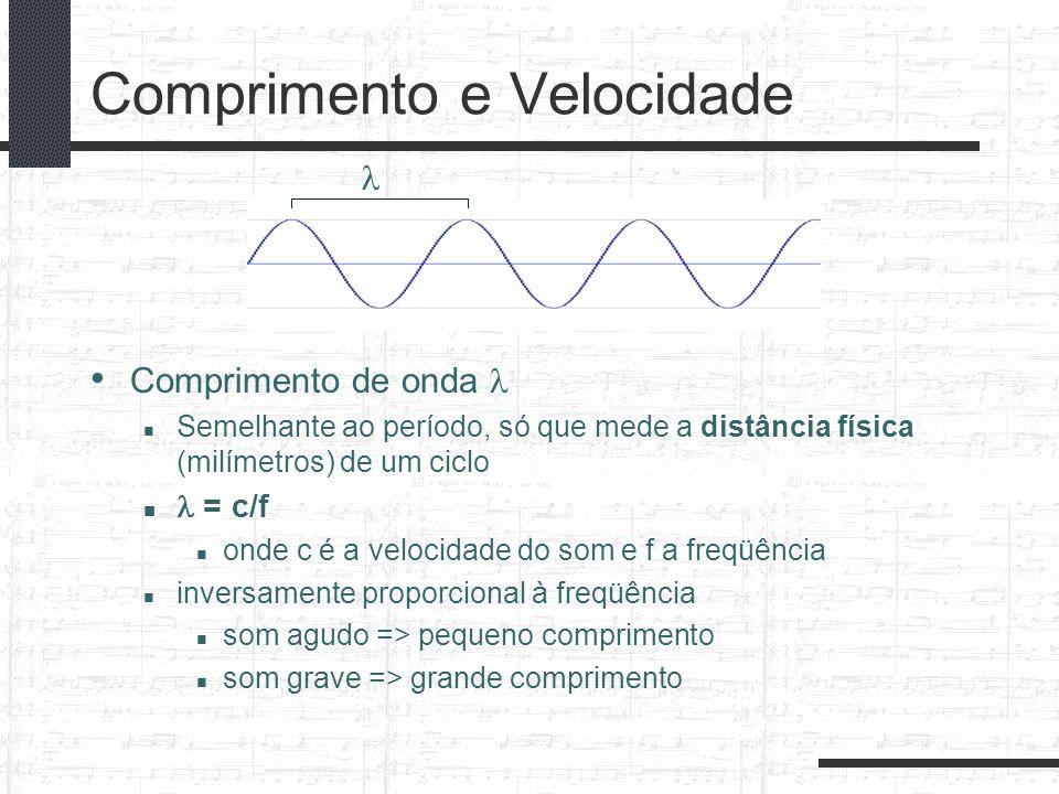 Velocidade Velocidade de propagação: c = f diretamente proporcional à freqüência e ao comprimento de onda depende do meio e da temperatura 344 m/s no ar 1500 m/s na água 5000 m/s no aço Efeito Doppler mudança de velocidade causando mudança de freqüência ex.ambulância passando Observações importante nos efeitos de eco, reverberação, etc.