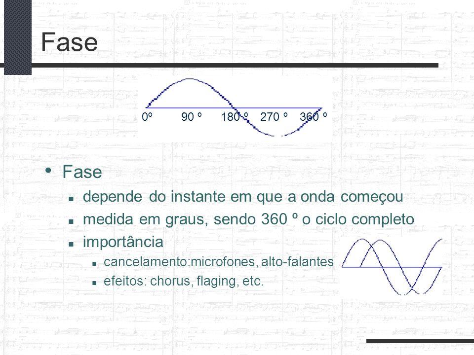 Fase depende do instante em que a onda começou medida em graus, sendo 360 º o ciclo completo importância cancelamento:microfones, alto-falantes efeito