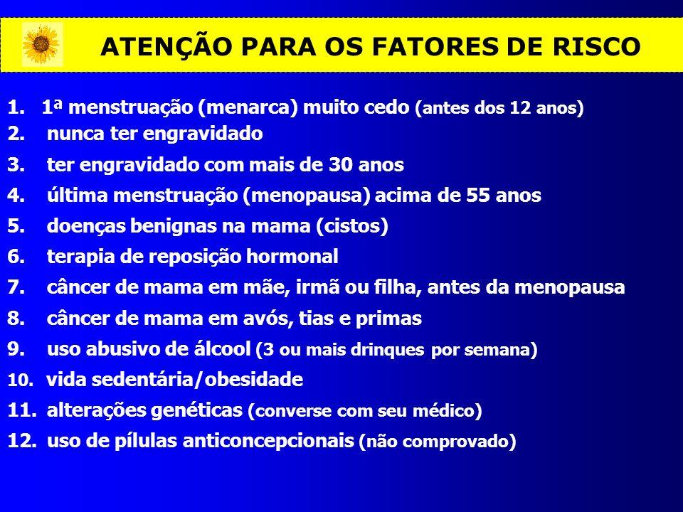 ATENÇÃO PARA OS FATORES DE RISCO 1.1ª menstruação (menarca) muito cedo (antes dos 12 anos) 2. nunca ter engravidado 3. ter engravidado com mais de 30