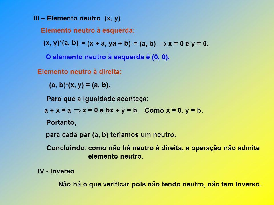 IV - INVERSO Inverso à esquerda: (x, y)*(x, y) = (0, 0) x = -x e y = -y.