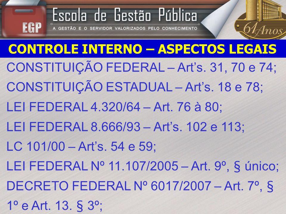 CONTROLE INTERNO – ASPECTOS LEGAIS NBCASP – NBC T 16.8 – Controle Interno; LEI ORGÂNICA DO TCE/PR; LEI COMPLEMENTAR Nº 82/98 – Art.