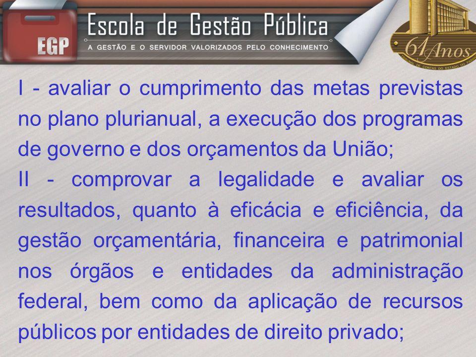 III - exercer o controle das operações de crédito, avais e garantias, bem como dos direitos e haveres da União; IV - apoiar o controle externo no exercício de sua missão institucional.