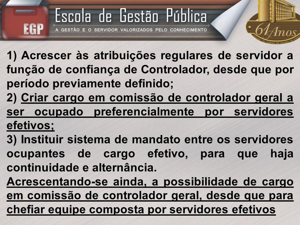 ACÓRDÃO Nº 265/08 - Tribunal Pleno PROCESSO N º : 522556/07 ORIGEM : CÂMARA MUNICIPAL DE SANTO ANTONIO DO PARAÍSO OS MEMBROS DO TRIBUNAL PLENO, nos termos do voto do Relator, Conselheiro HERMAS EURIDES BRANDÃO, por maioria absoluta em: Responder no sentido de que o responsável pelo Controle Interno deva ser servidor público efetivo, mediante as alternativas e requisitos descritos no corpo do presente acórdão.