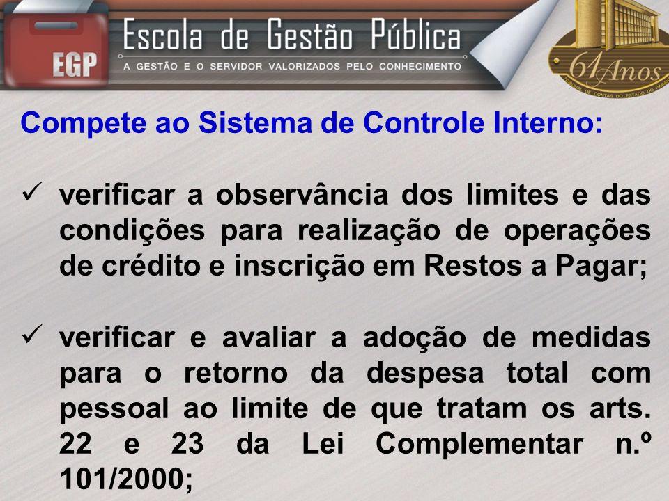Compete ao Sistema de Controle Interno: verificar a adoção de providências para recondução dos montantes das dívidas consolidada e mobiliária aos limites de que trata o art.