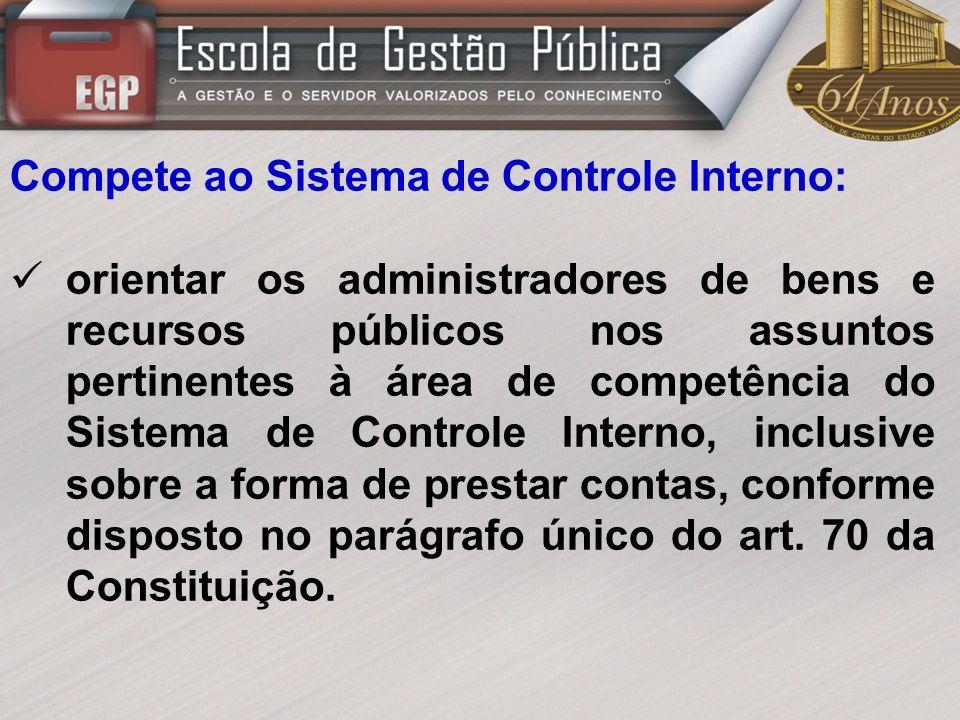Objetos de Atuação do Sistema Controle Interno I.