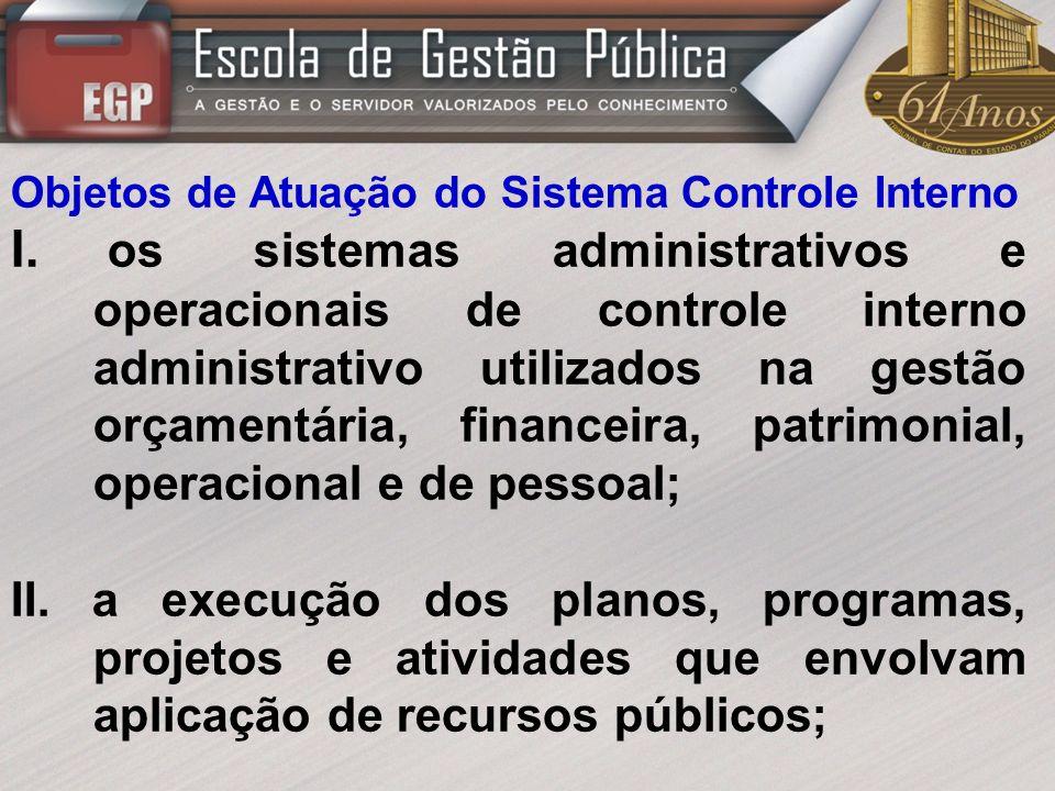 Objetos de Atuação do Sistema Controle Interno III.