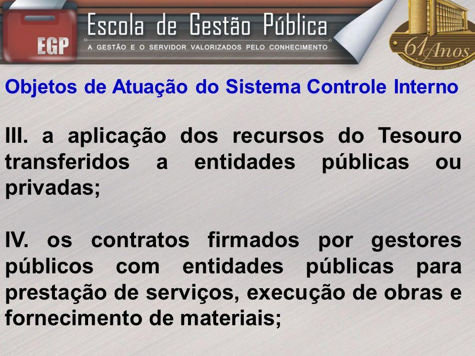 Objetos de Atuação do Sistema Controle Interno V.