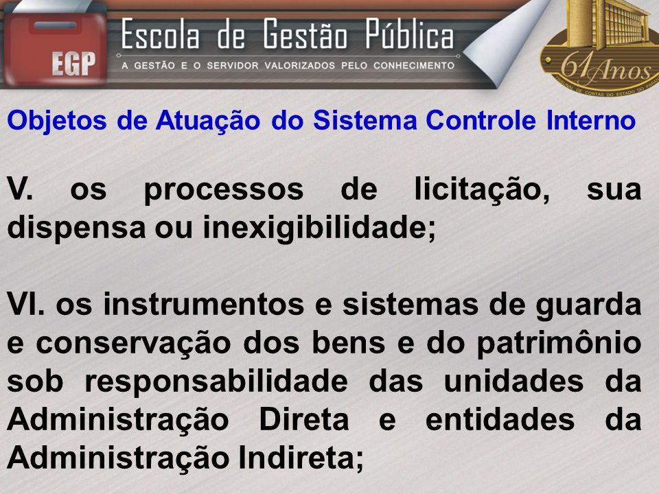 Objetos de Atuação do Sistema Controle Interno VII.