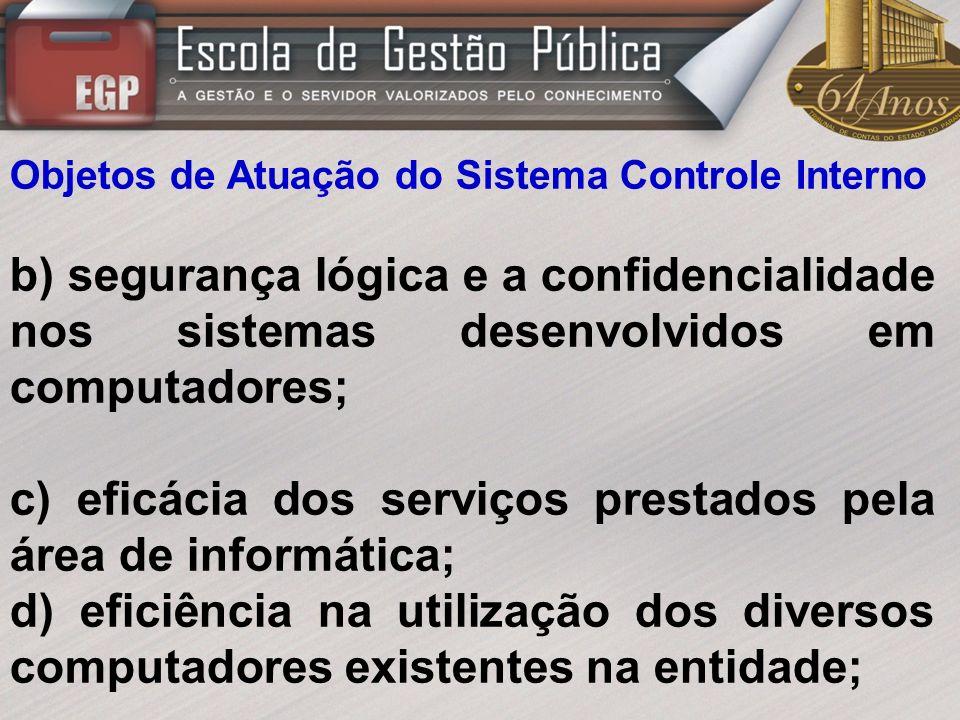 Objetos de Atuação do Sistema Controle Interno X.