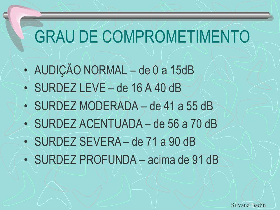 GRAU DE COMPROMETIMENTO AUDIÇÃO NORMAL – de 0 a 15dB SURDEZ LEVE – de 16 A 40 dB SURDEZ MODERADA – de 41 a 55 dB SURDEZ ACENTUADA – de 56 a 70 dB SURDEZ SEVERA – de 71 a 90 dB SURDEZ PROFUNDA – acima de 91 dB Silvana Badin