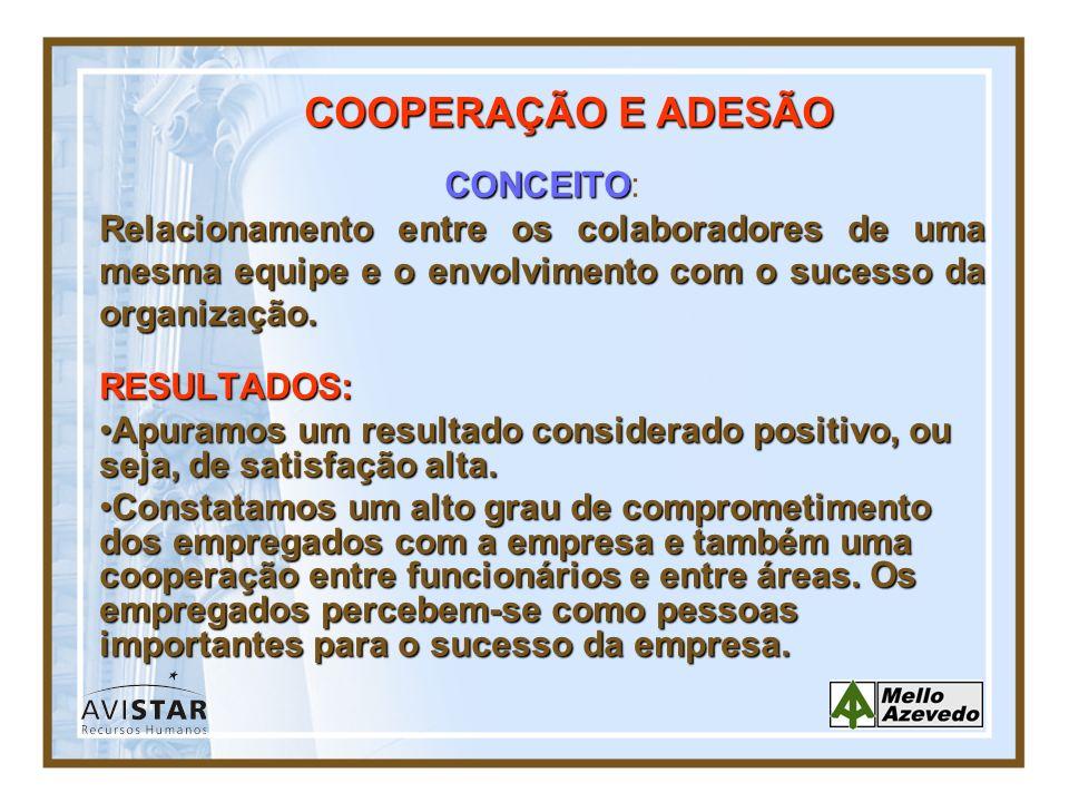 RESULTADOS: Apuramos um resultado considerado positivo, ou seja, de satisfação alta.Apuramos um resultado considerado positivo, ou seja, de satisfação
