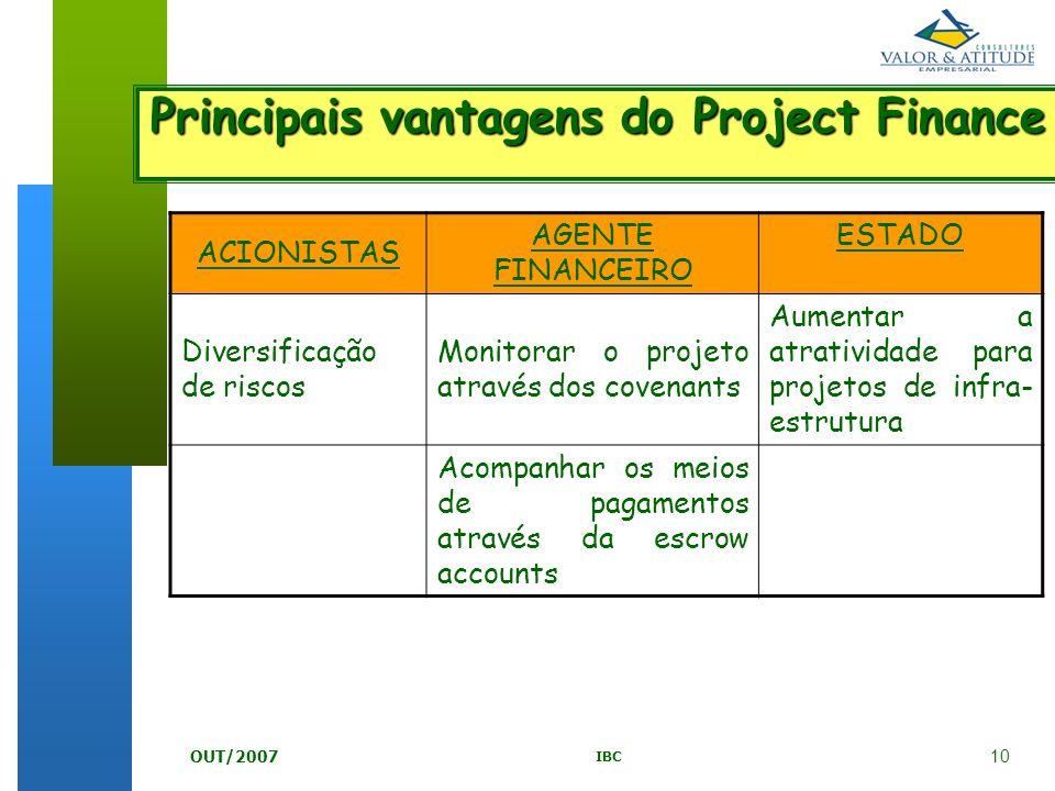 10 IBC OUT/2007 ACIONISTAS AGENTE FINANCEIRO ESTADO Diversificação de riscos Monitorar o projeto através dos covenants Aumentar a atratividade para pr