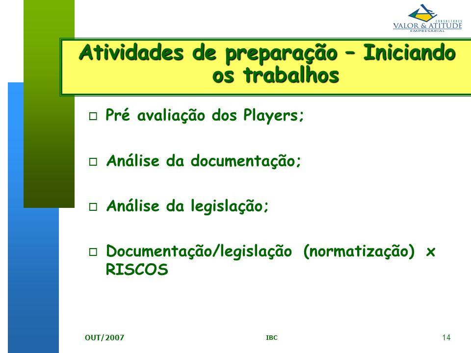 14 IBC OUT/2007 o Pré avaliação dos Players; o Análise da documentação; o Análise da legislação; o Documentação/legislação (normatização) x RISCOS Ati