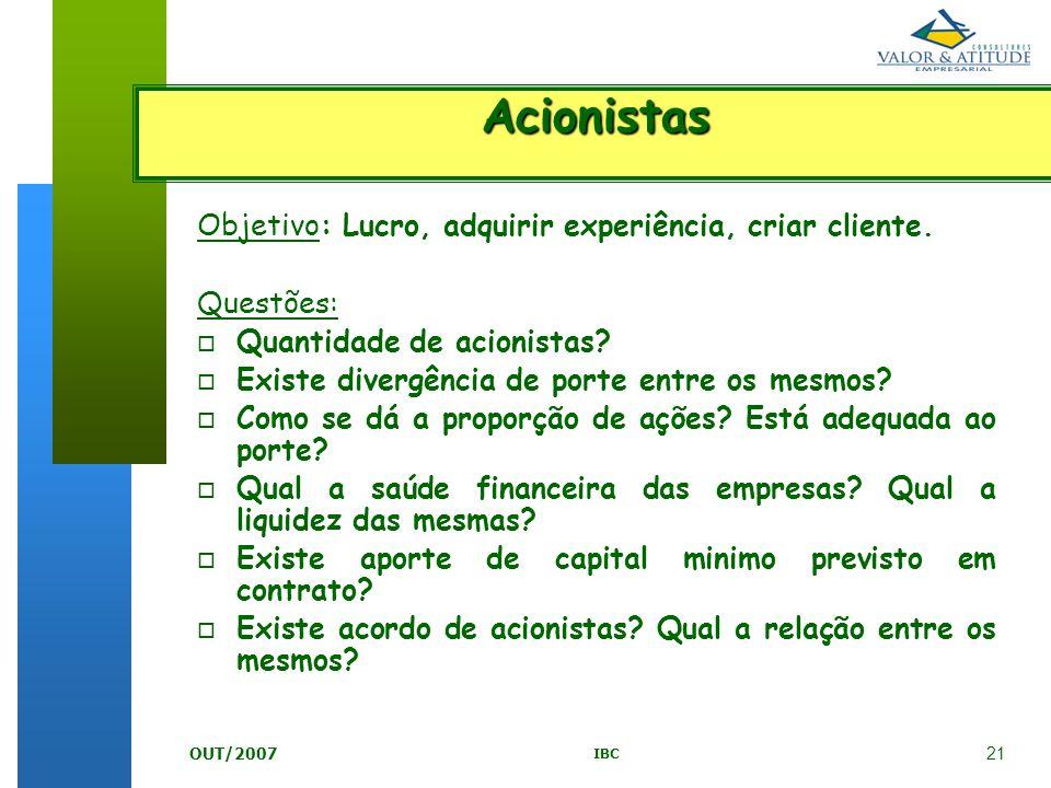 21 IBC OUT/2007 Objetivo: Lucro, adquirir experiência, criar cliente. Questões: o Quantidade de acionistas? o Existe divergência de porte entre os mes