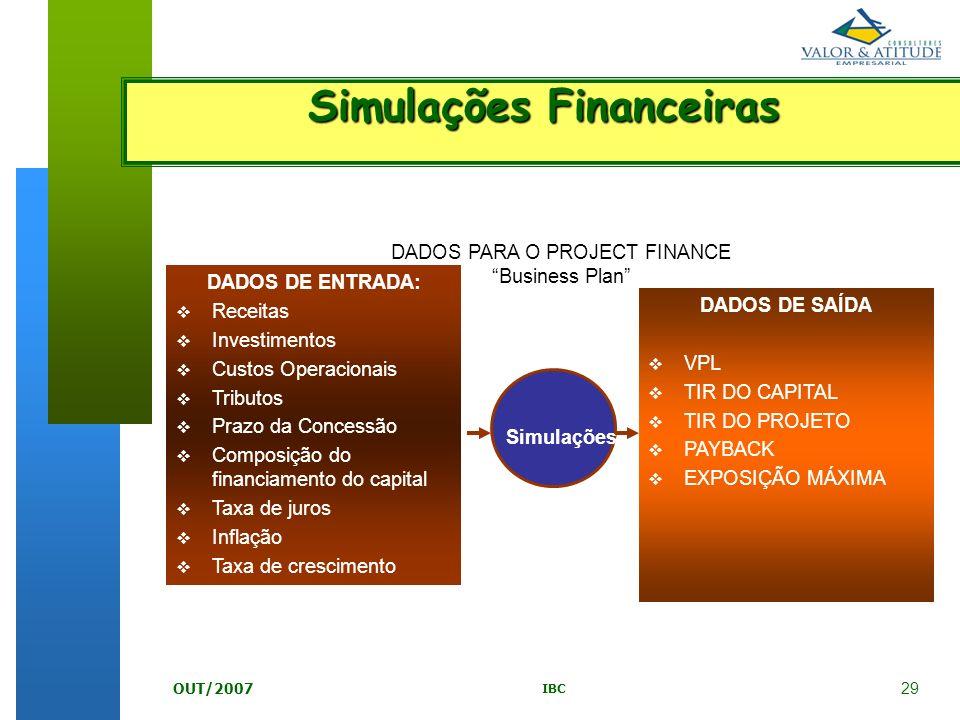 29 IBC OUT/2007 DADOS DE ENTRADA: Receitas Investimentos Custos Operacionais Tributos Prazo da Concessão Composição do financiamento do capital Taxa d