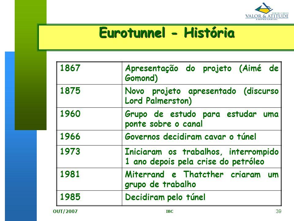 39 IBC OUT/2007 Eurotunnel - História 1867Apresentação do projeto (Aimé de Gomond) 1875Novo projeto apresentado (discurso Lord Palmerston) 1960Grupo d