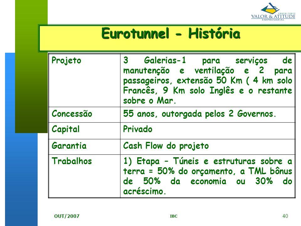 40 IBC OUT/2007 Eurotunnel - História Projeto3 Galerias-1 para serviços de manutenção e ventilação e 2 para passageiros, extensão 50 Km ( 4 km solo Fr