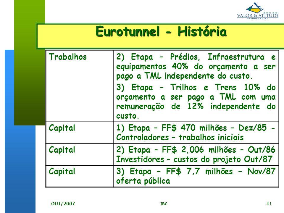 41 IBC OUT/2007 Eurotunnel - História Trabalhos2) Etapa – Prédios, Infraestrutura e equipamentos 40% do orçamento a ser pago a TML independente do cus