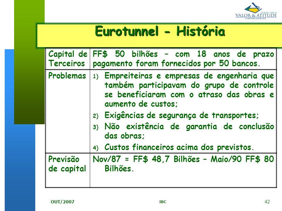 42 IBC OUT/2007 Eurotunnel - História Capital de Terceiros FF$ 50 bilhões – com 18 anos de prazo pagamento foram fornecidos por 50 bancos. Problemas 1