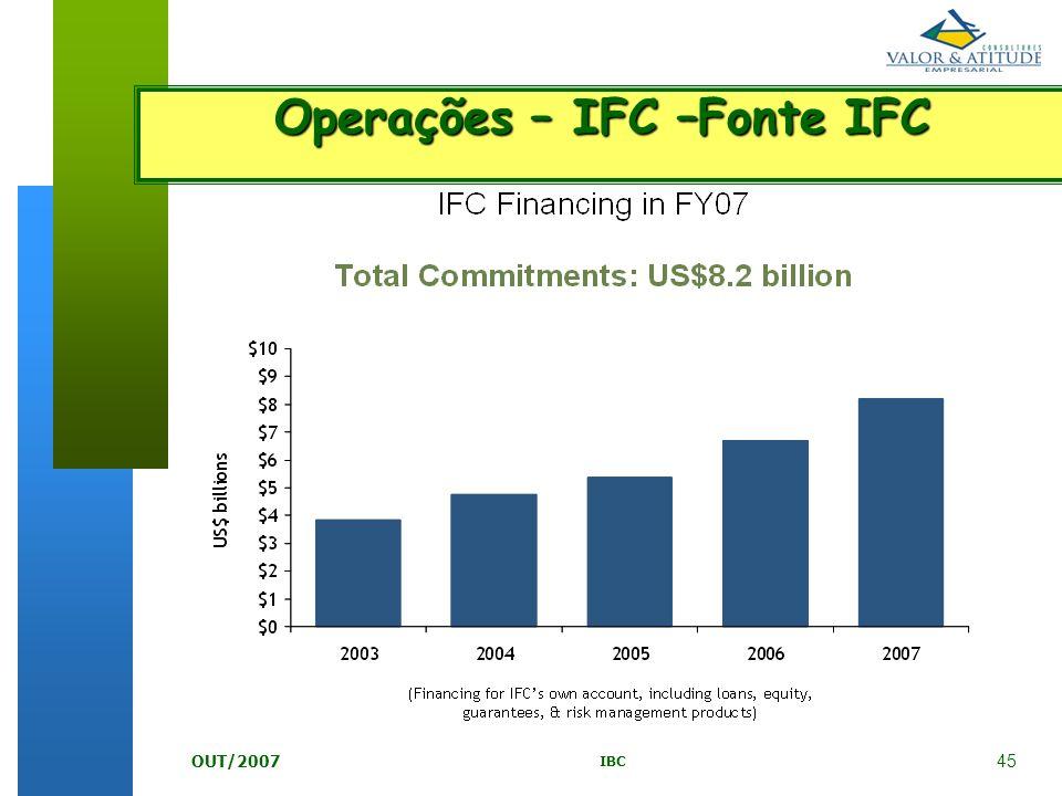 45 IBC OUT/2007 Operações – IFC –Fonte IFC