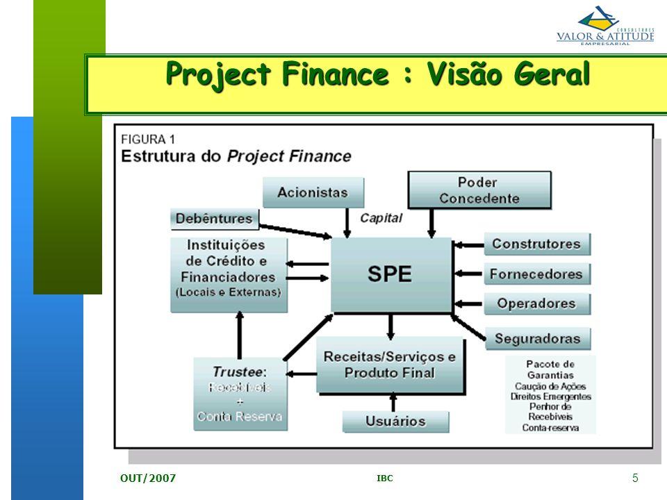 6 IBC OUT/2007 o Know How em administrar o projeto e operá-lo de forma eficiente; o Gerir a implantação do projeto com capacidade de arcar com possíveis desvios orçamentários; o Capacidade de negociação com a comunidade financeira; o Projeto com fluxo de caixa estável; o Redução de conflitos de interesse.