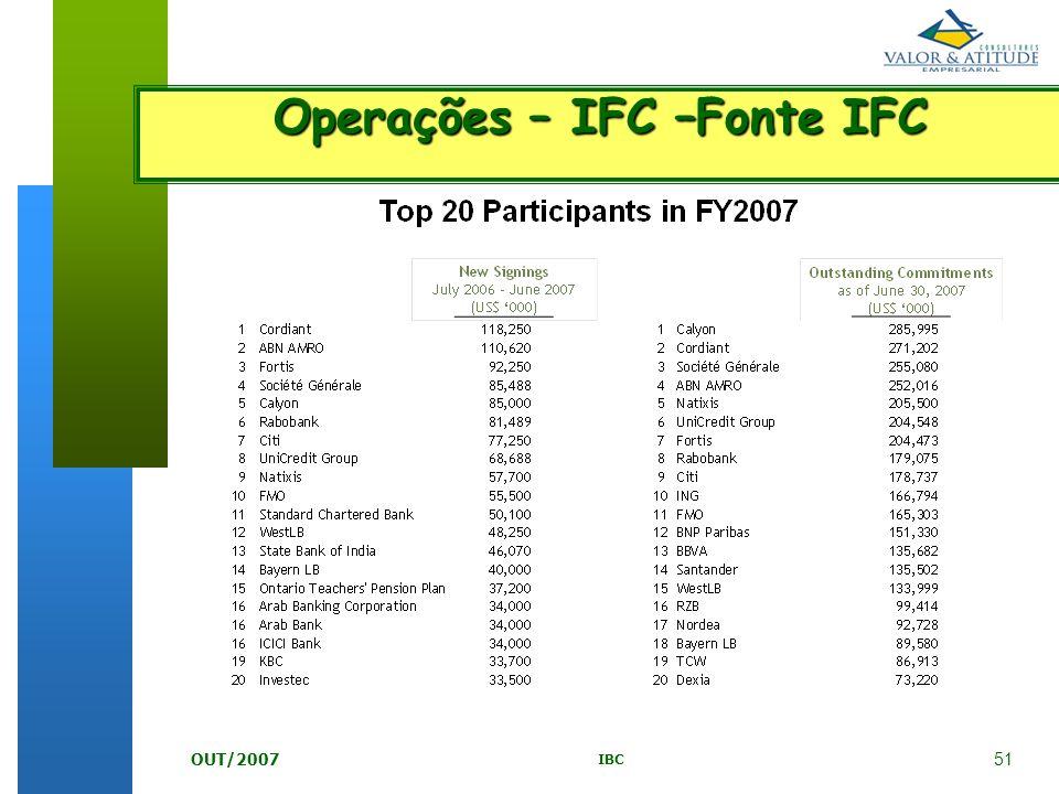 51 IBC OUT/2007 Operações – IFC –Fonte IFC