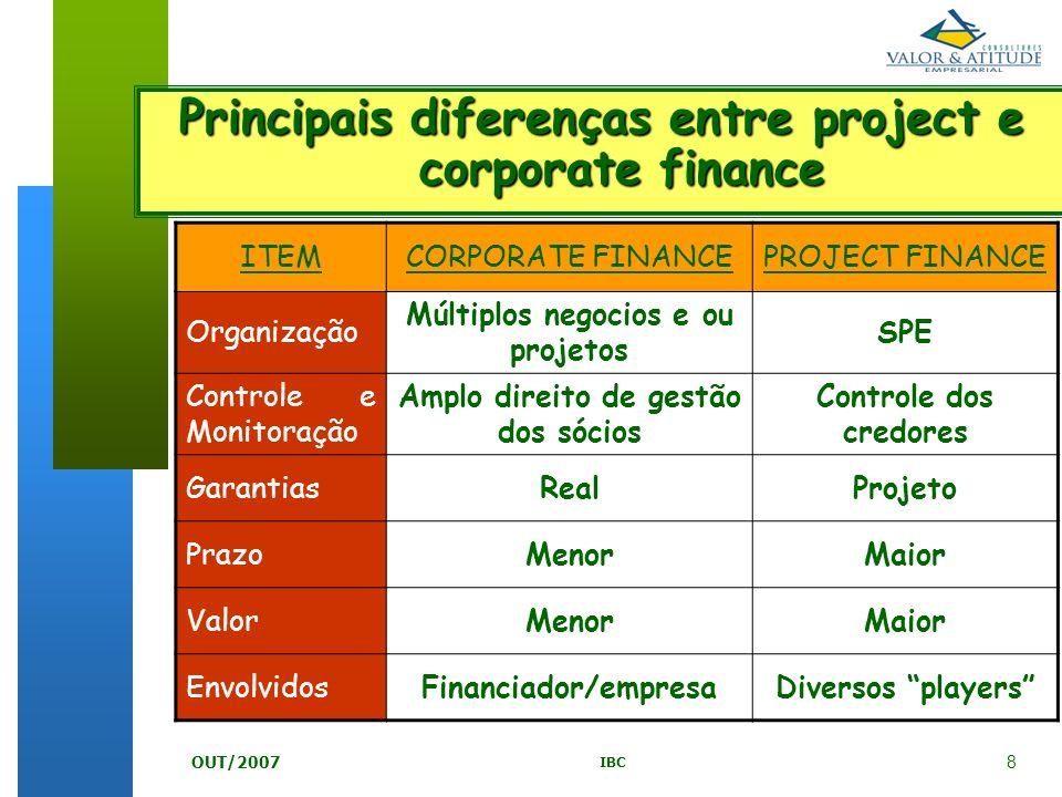 8 IBC OUT/2007 ITEMCORPORATE FINANCEPROJECT FINANCE Organização Múltiplos negocios e ou projetos SPE Controle e Monitoração Amplo direito de gestão do