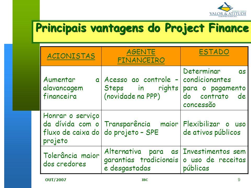 30 IBC OUT/2007 BNDES – Project Finance o S/A de propósito específico, segregando fluxo de caixa e patrimônio do projeto; o Fluxo de caixa suficientes para saldar o financiamento; o Receitas futuras cedidas a favor dos financiadores.